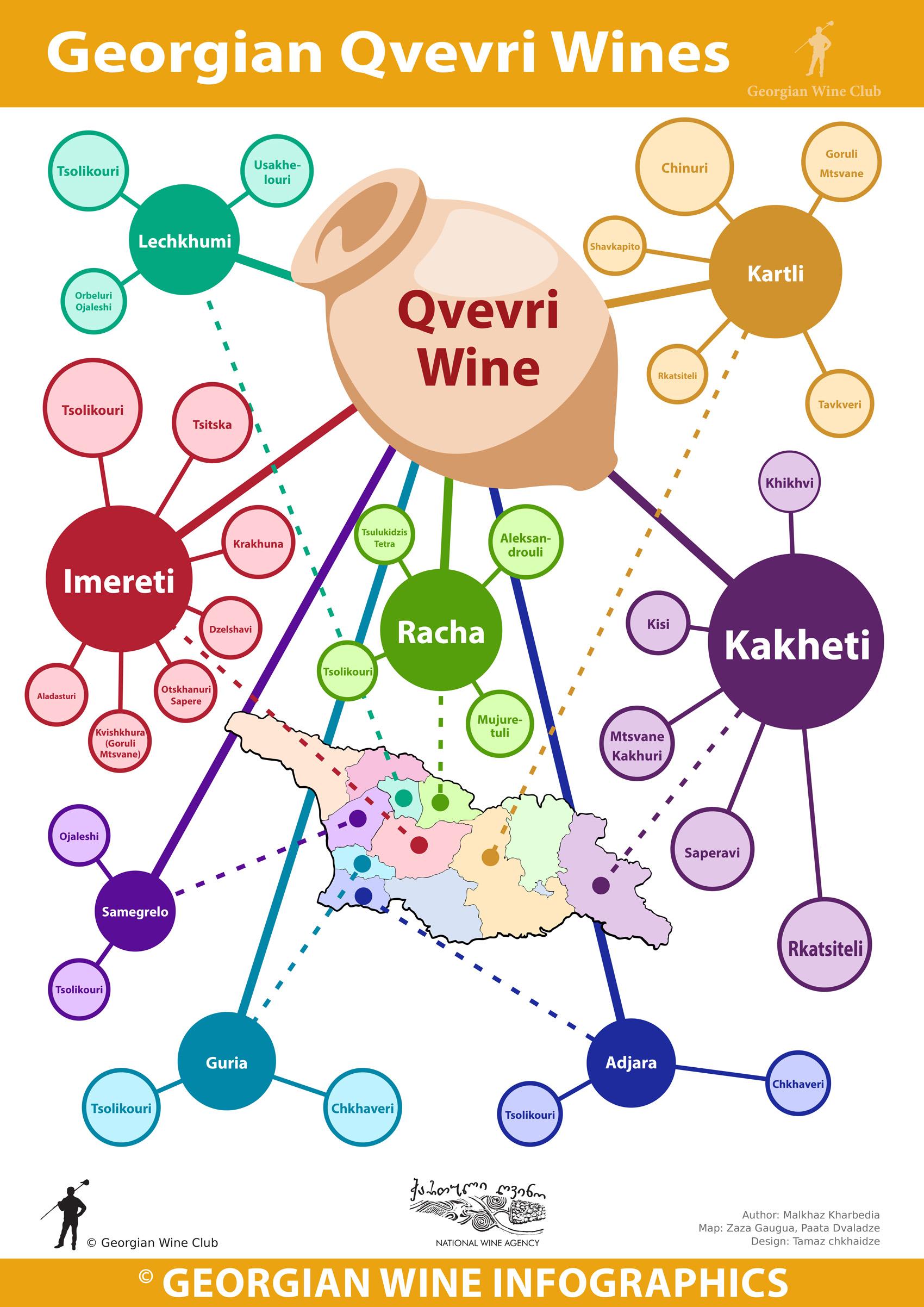 georgia grape wine